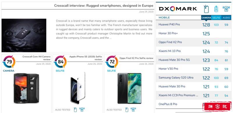 盘点DOX榜几大手机排名。华为 P40 Pro斩获第一