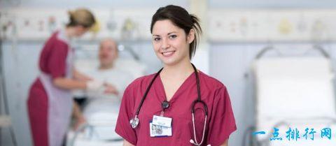 英国最佳医院排行前十名 出国就医必了解