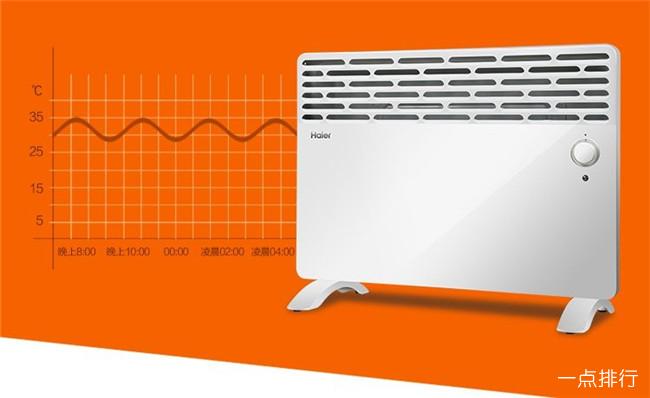 暖风机哪个牌子好 2019十大暖风机品牌