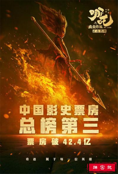 中国影史票房前三 《哪吒》票房超越《复联4》跃居第三